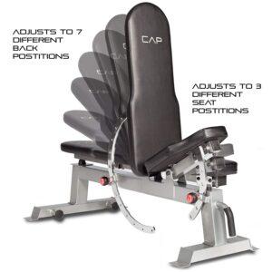 CAP Deluxe Utility Weight Bench