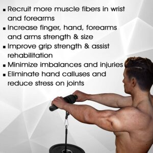 Yes4All Wrist and Forearm Blaster