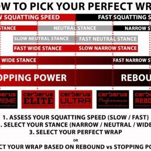 Cerberus Performance Knee Wraps