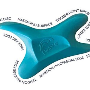 The Wave Tool