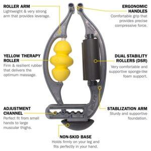Rolflex Pro Leverage Foam Roller