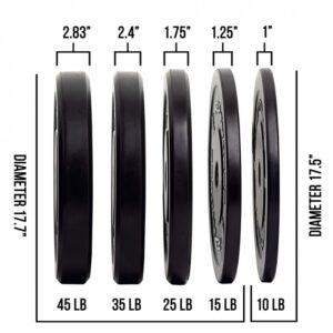 Rep Black Bumper Plates
