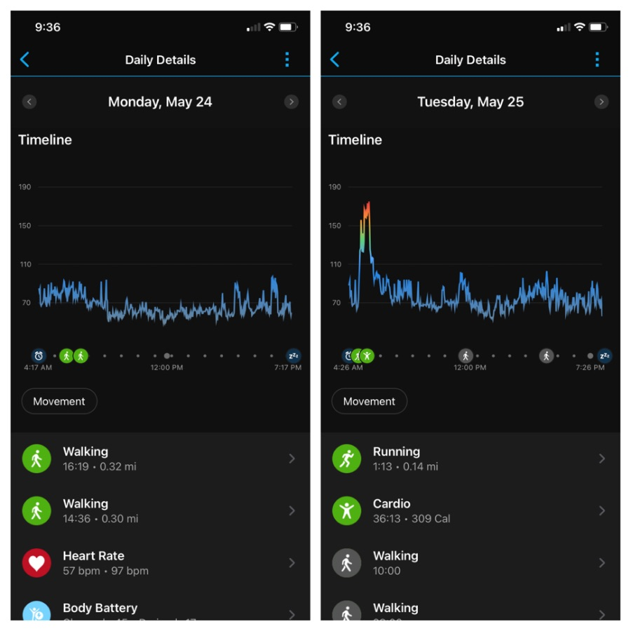 Screenshots of the Garmin Connect app data for running, walking, heart rate, and body battery