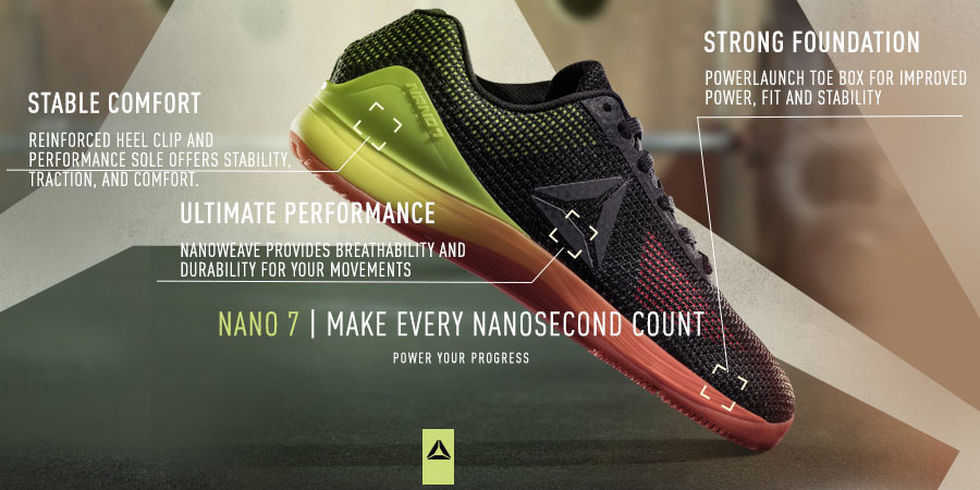 Reebok CrossFit Nano 7.0 First Look Cover Image